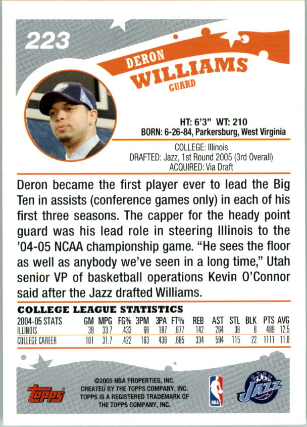 2005-06 Topps #223 Deron Williams RC back image