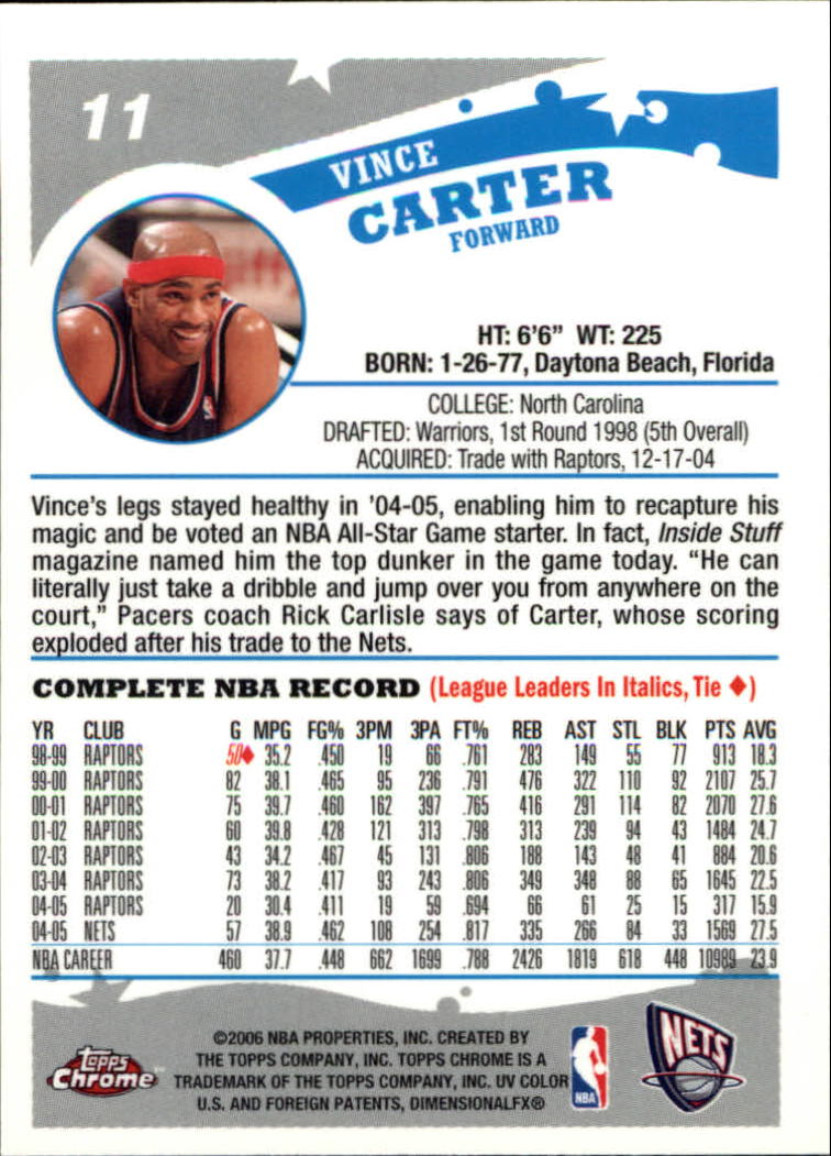2005-06 Topps Chrome #11 Vince Carter back image