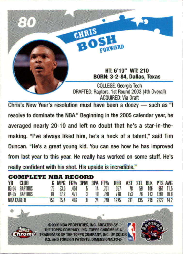 2005-06 Topps Chrome #80 Chris Bosh back image