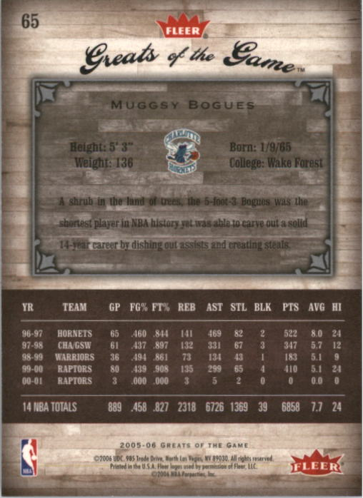 2005-06 Greats of the Game #65 Muggsy Bogues back image