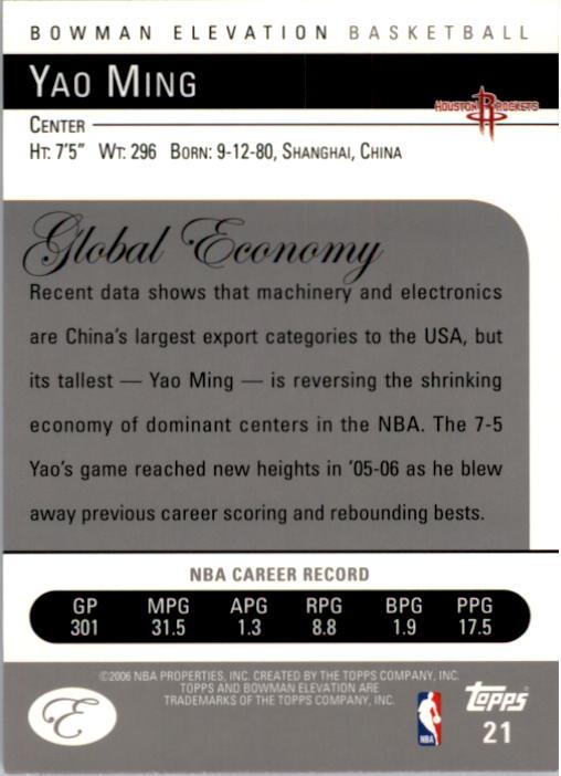 2006-07 Bowman Elevation #21 Yao Ming back image