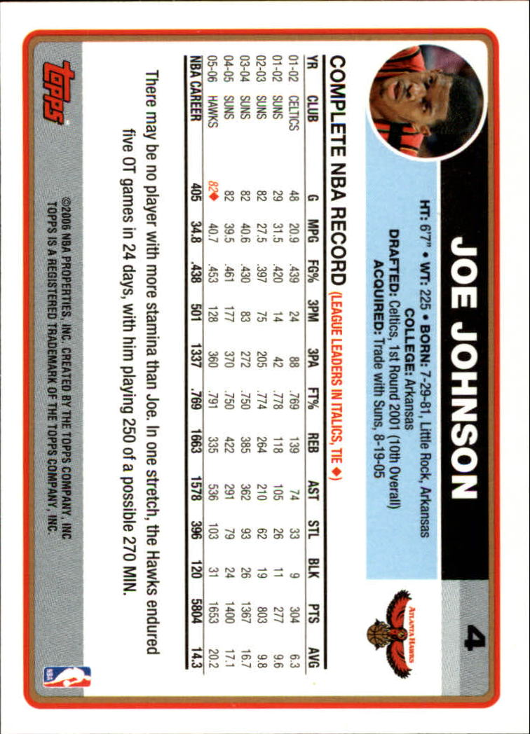 2006-07 Topps #4 Joe Johnson back image