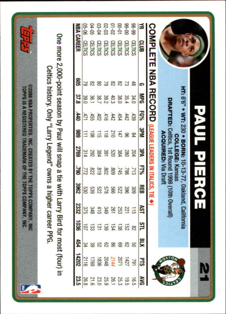 2006-07 Topps #21 Paul Pierce back image