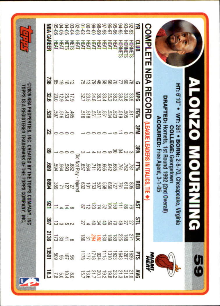 2006-07 Topps #59 Alonzo Mourning