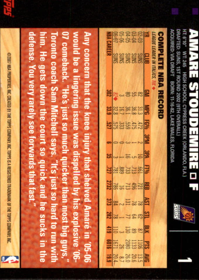 2007-08 Topps #1 Amare Stoudemire back image