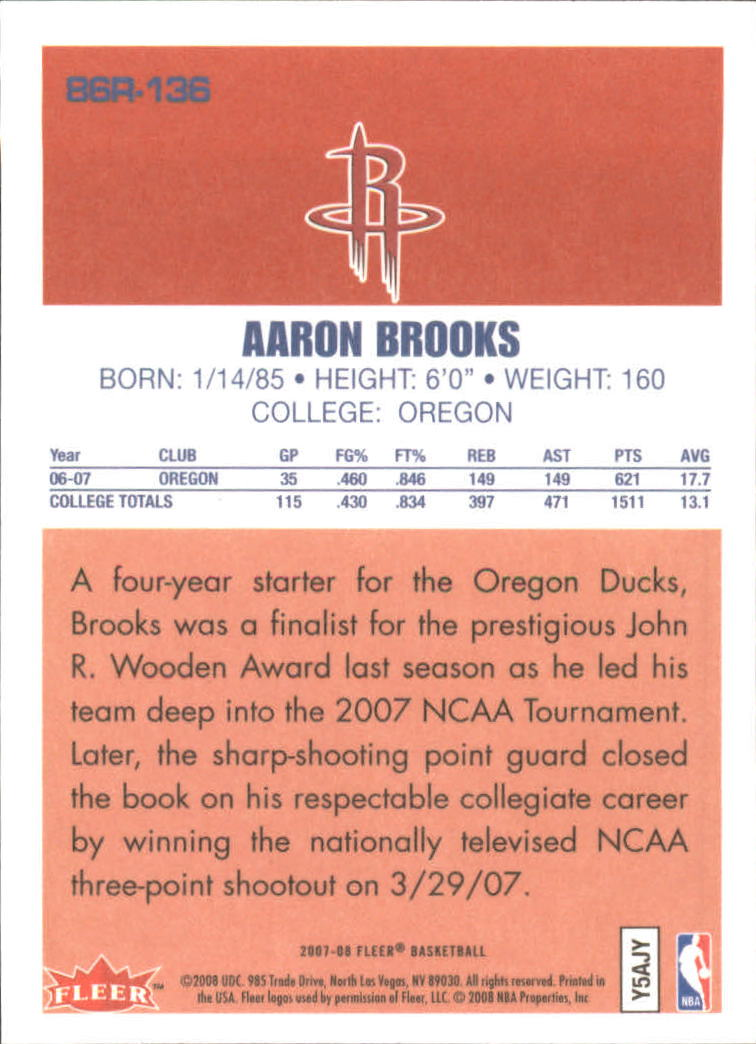 2007-08 Fleer 1986-87 Rookies #136 Aaron Brooks back image