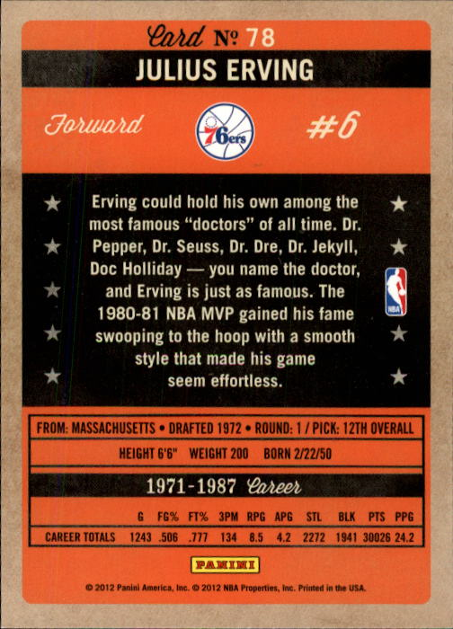 2011-12 Panini Past and Present #78 Julius Erving back image