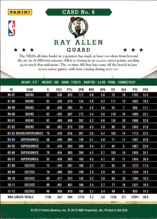 2012-13 Hoops #6 Ray Allen back image