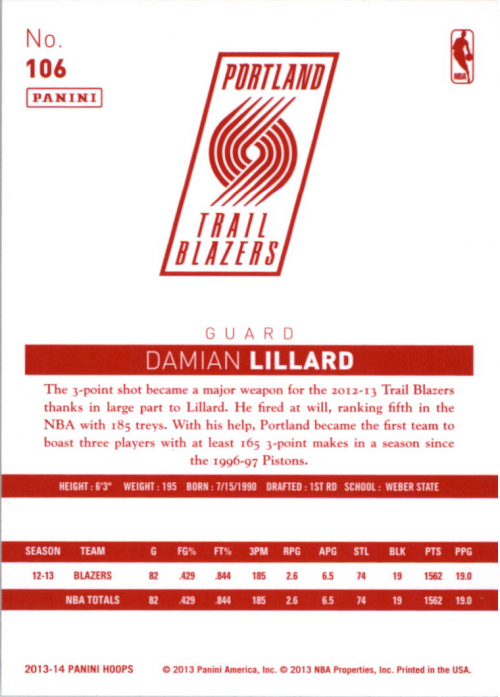 2013-14 Hoops Red Backs #106 Damian Lillard
