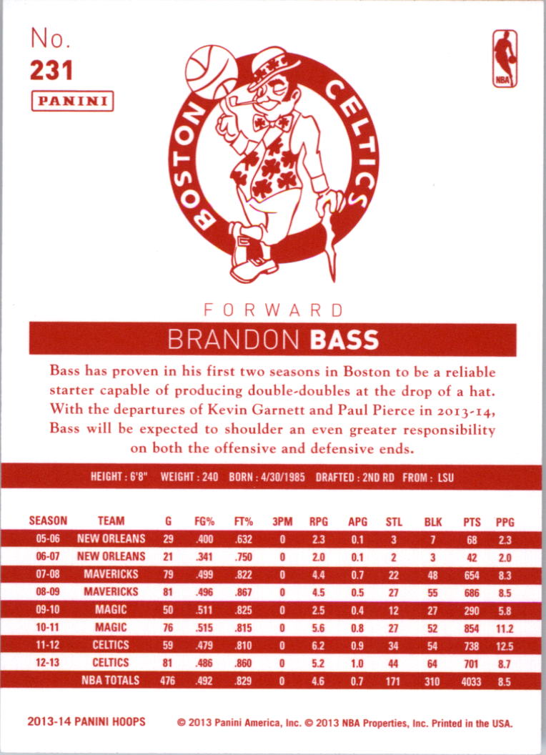 2013-14 Hoops Red Backs #231 Brandon Bass
