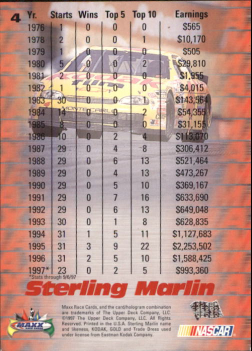 1997 Maxx #4 Sterling Marlin