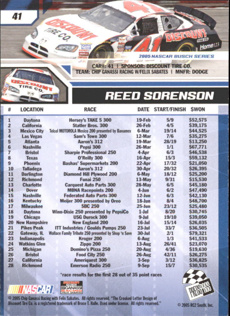 2006 Press Pass #41 Reed Sorenson NBS back image