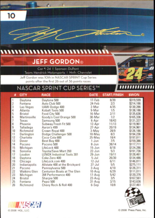 2009 Press Pass #10 Jeff Gordon back image
