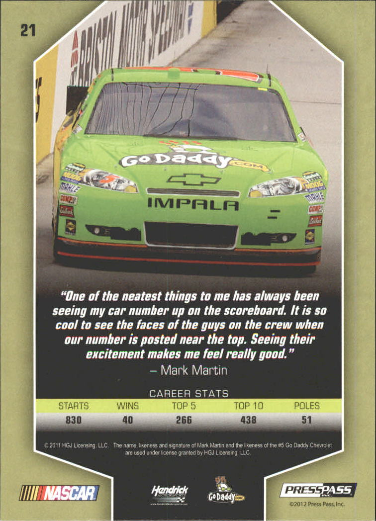 2012 Total Memorabilia #21 Mark Martin back image