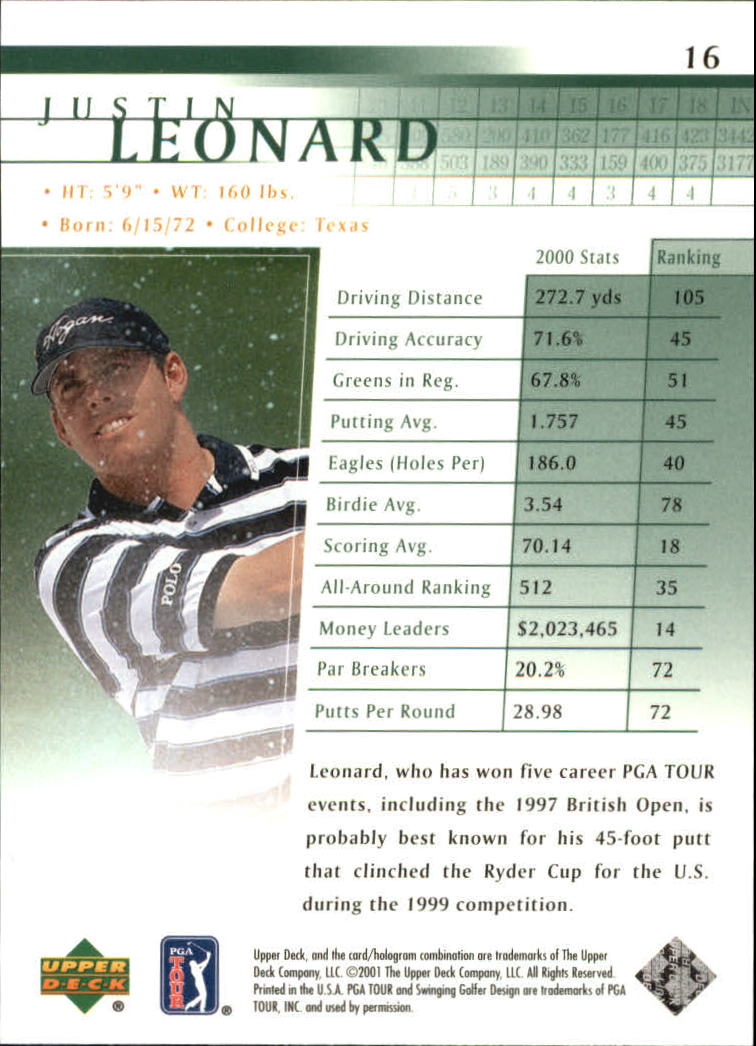 2001 Upper Deck #16 Justin Leonard RC back image