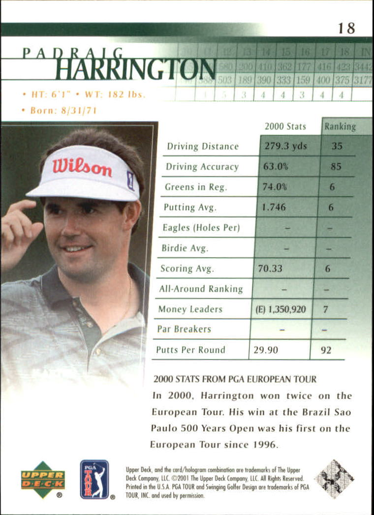 2001 Upper Deck #18 Padraig Harrington RC back image