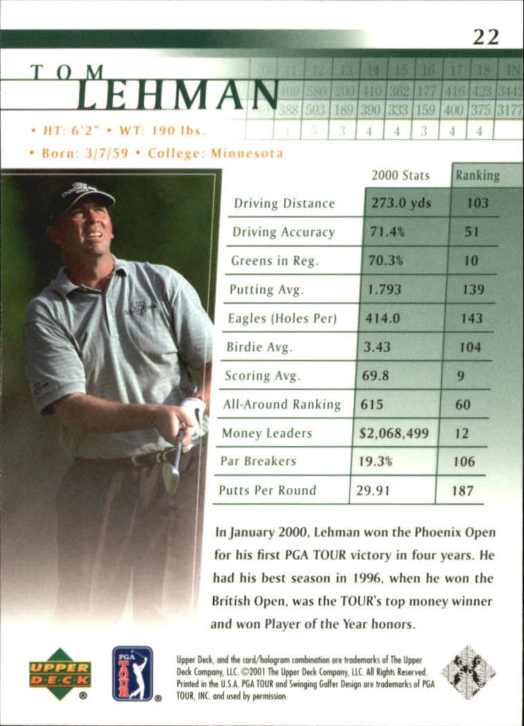2001 Upper Deck #22 Tom Lehman back image