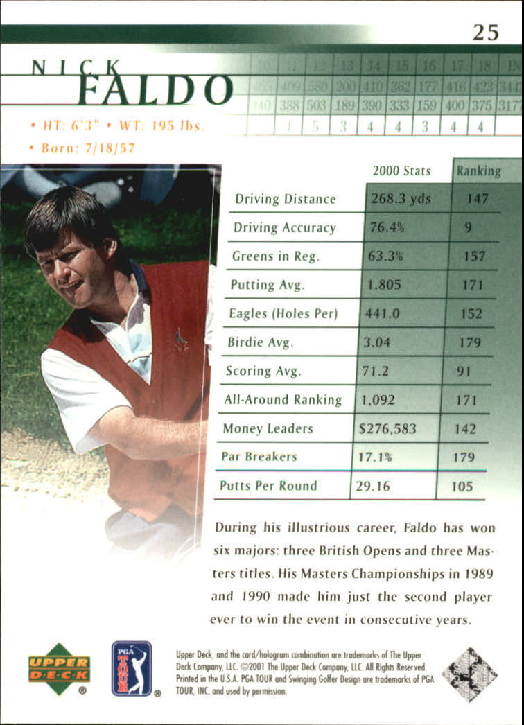 2001 Upper Deck #25 Nick Faldo back image