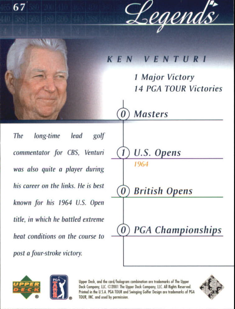 2001 Upper Deck #67 Ken Venturi RC back image