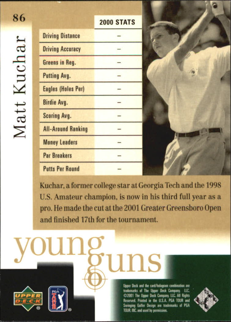 2001 Upper Deck #86 Matt Kuchar YG RC back image
