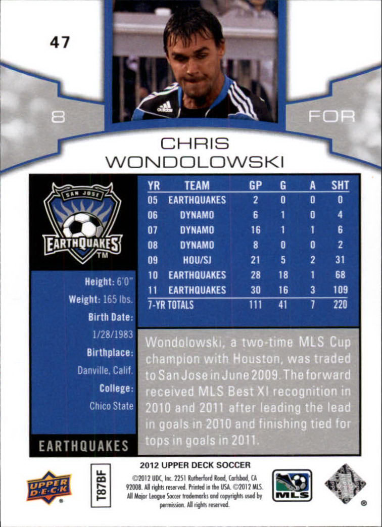 2012 Upper Deck MLS #47 Chris Wondolowski