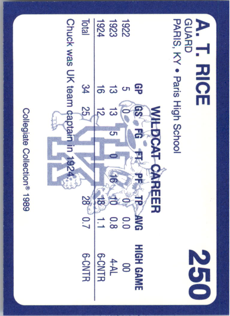 1989-90 Kentucky Collegiate Collection #250 A.T. Rice