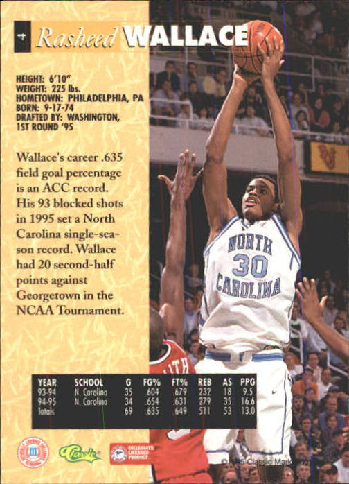 1995 Classic Five Sport #4 Rasheed Wallace back image
