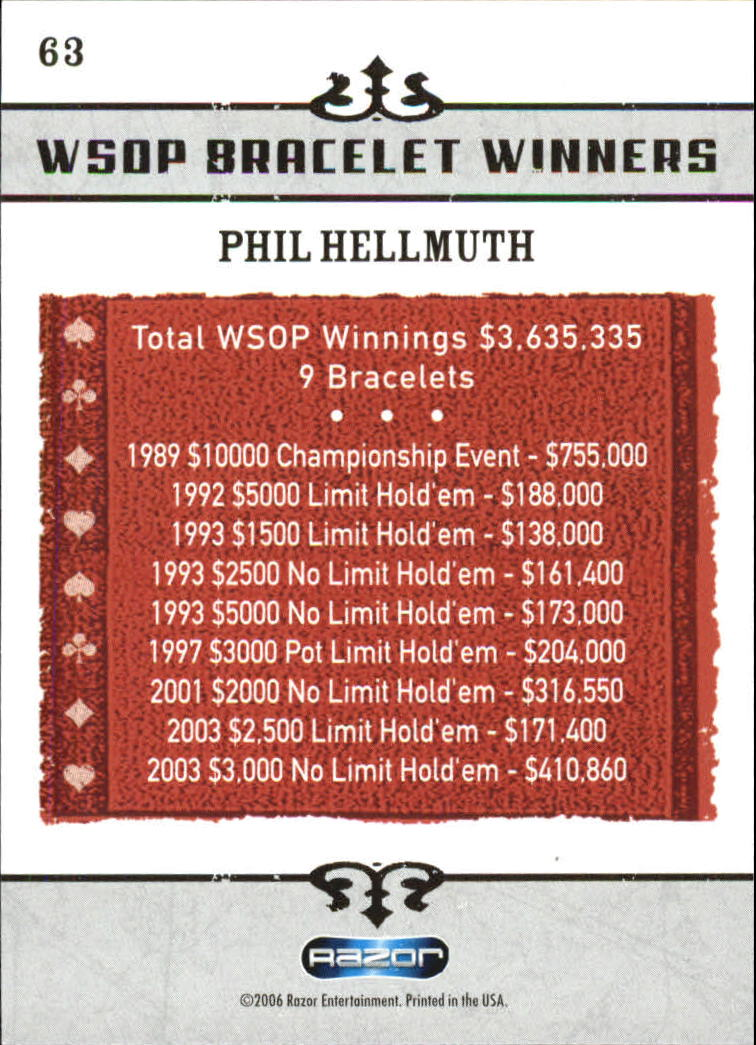2006 Razor Poker #63 Phil Hellmuth back image