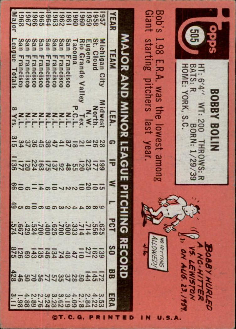 Bobby Bolin Signed 1969 Topps #505A  AUTO back image