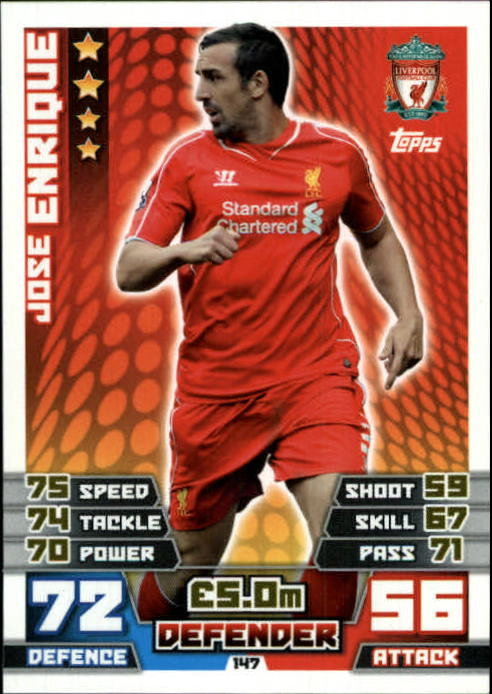 2014-15 Topps Match Attax English Premier League #147 Jose Enrique