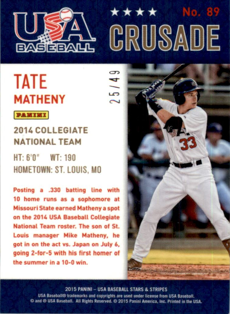 2015 USA Baseball Stars and Stripes Crusade Red and Blue #89 Tate Matheny back image