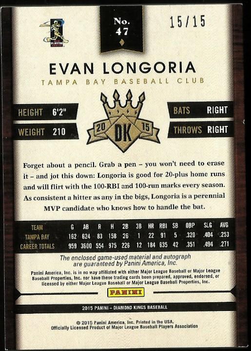 2015 Diamond Kings DK Signature Materials Framed Red #47 Evan Longoria/15 back image