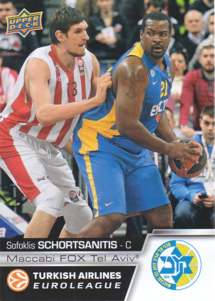 2015-16 Upper Deck Euroleague Basketball #E24 Sofoklis Schortsanitis Maccabi FOX | eBay