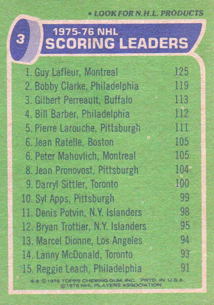 1976-77 Topps #3 Scoring Leaders/Guy Lafleur/Bobby Clarke/Gilbert Perreault back image