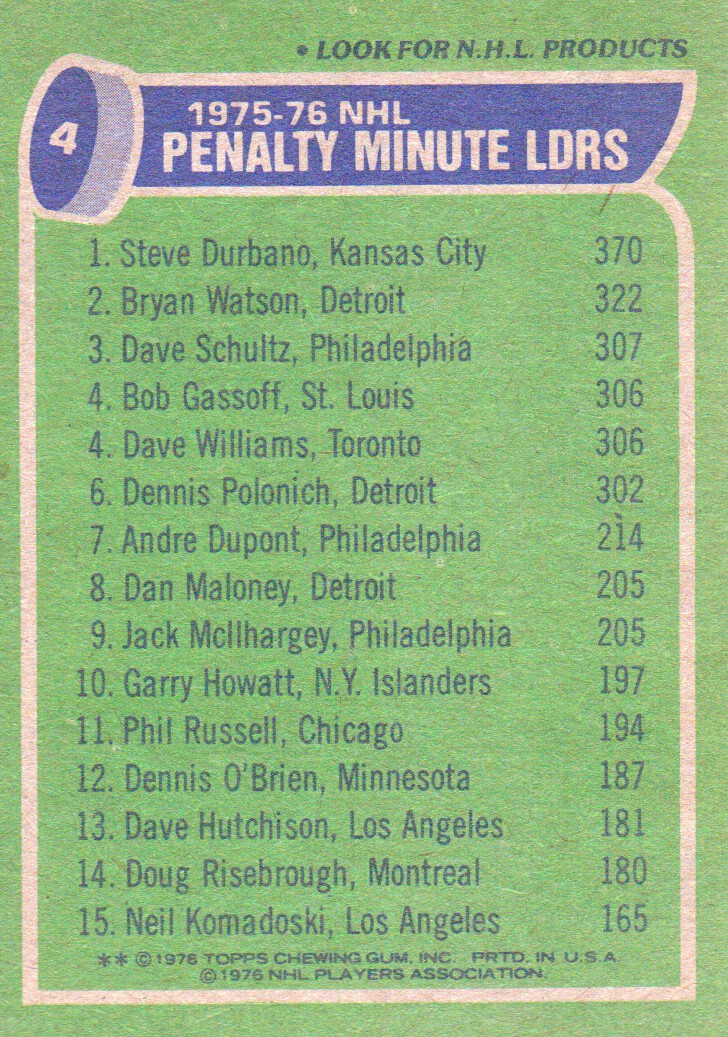 1976-77 Topps #4 Penalty Min. Leaders/Steve Durbano/Bryan Watson/Dave Schultz back image