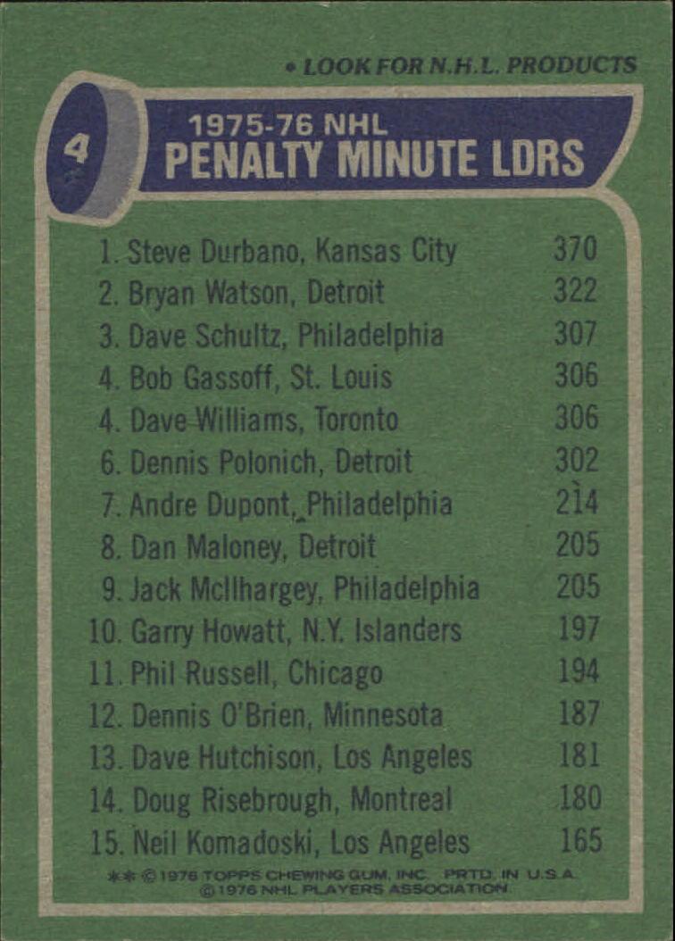 1976-77 Topps #4 Penalty Min. Leaders/Steve Durbano/Bryan Watson/Dave Schultz back image