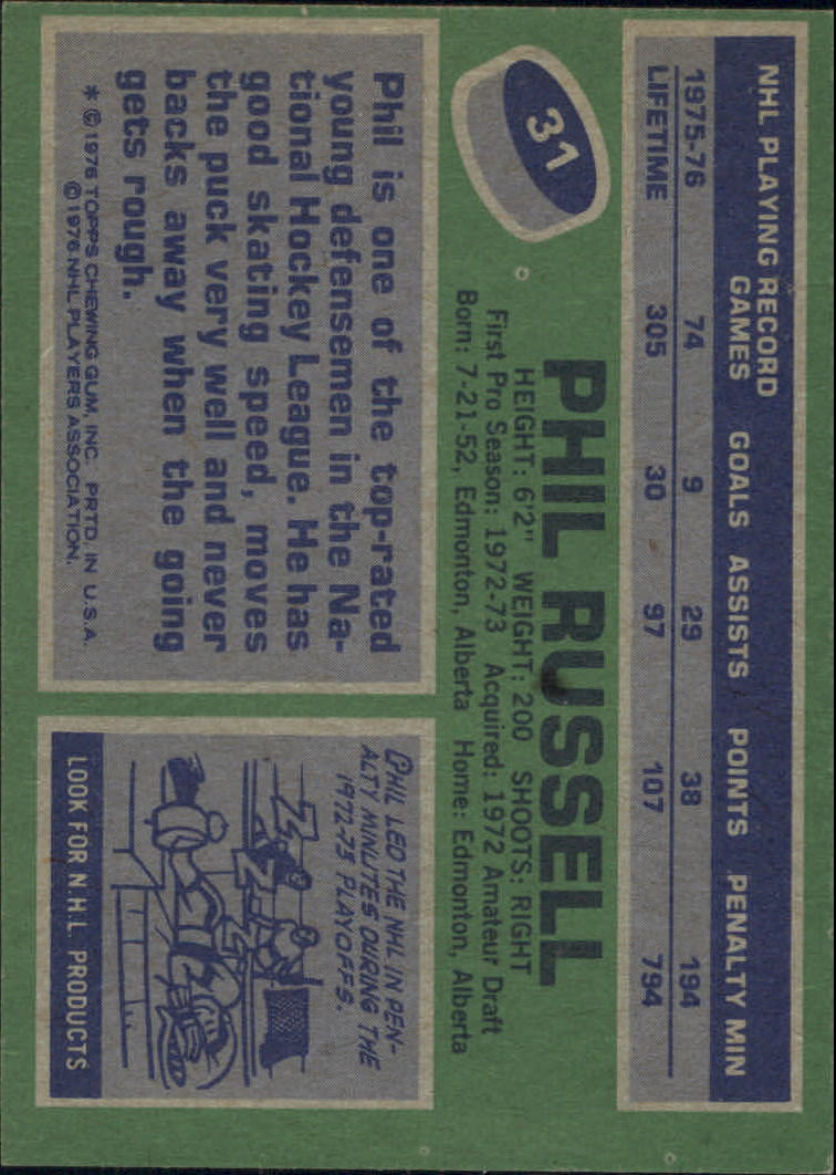 1976-77 Topps #31 Phil Russell back image