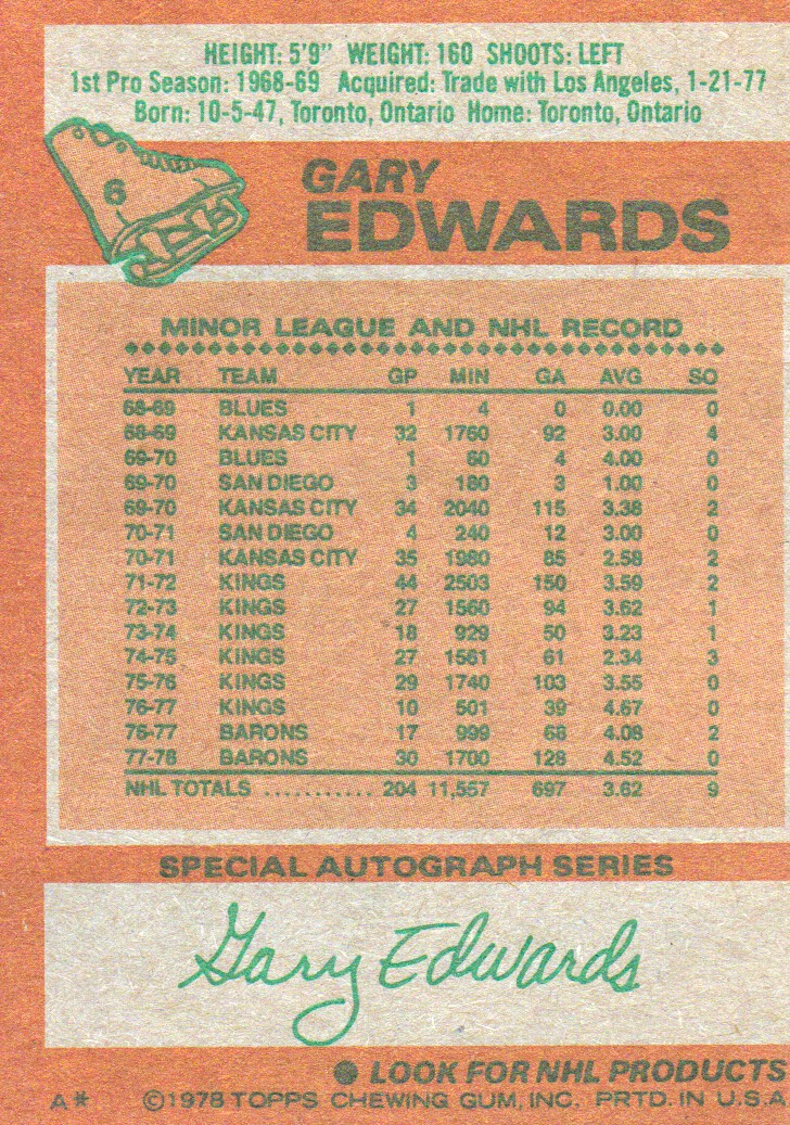 1978-79 Topps #6 Gary Edwards back image