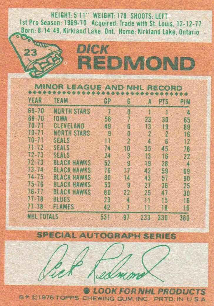 1978-79 Topps #23 Dick Redmond back image