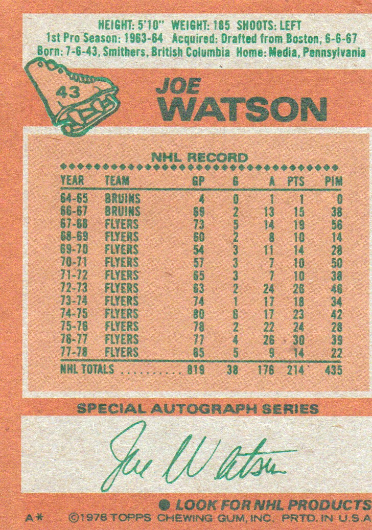 1978-79 Topps #43 Joe Watson back image