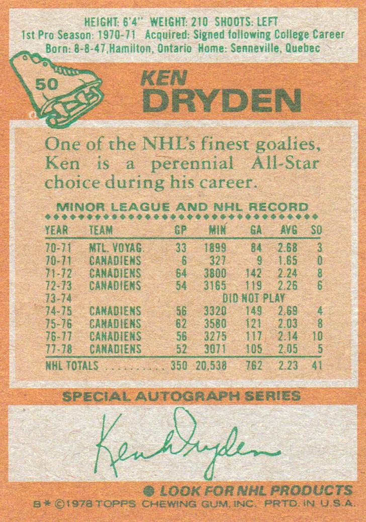 1978-79 Topps #50 Ken Dryden AS1 back image