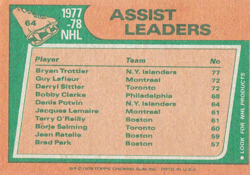 1978-79 Topps #64 Assist Leaders/Bryan Trottier/Guy Lafleur/Darryl Sittler back image