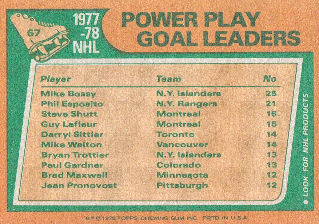 1978-79 Topps #67 Power Play Goal/Leaders/Mike Bossy/Phil Esposito/Steve Shutt back image