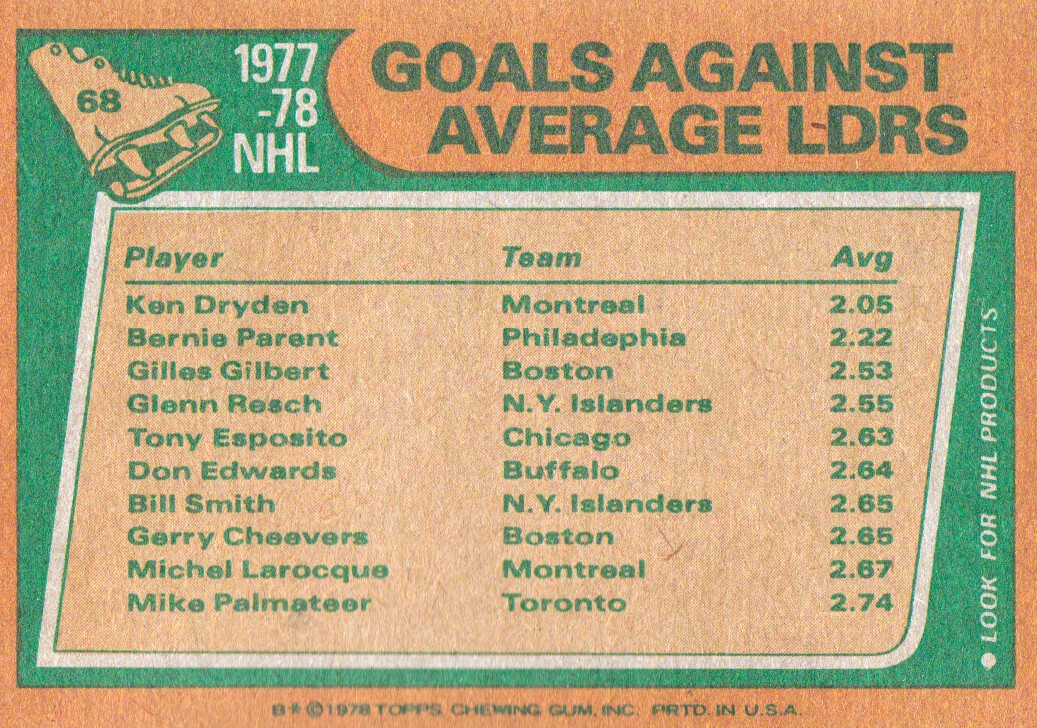 1978-79 Topps #68 Goals Against/Average Leaders/Ken Dryden/Bernie Parent/Gilles Gilbert back image
