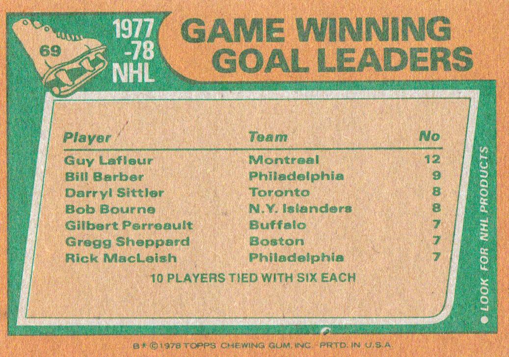 1978-79 Topps #69 Game Winning/Goal Leaders/Guy Lafleur/Bill Barber/Darryl Sittler/Bob Bourne back image