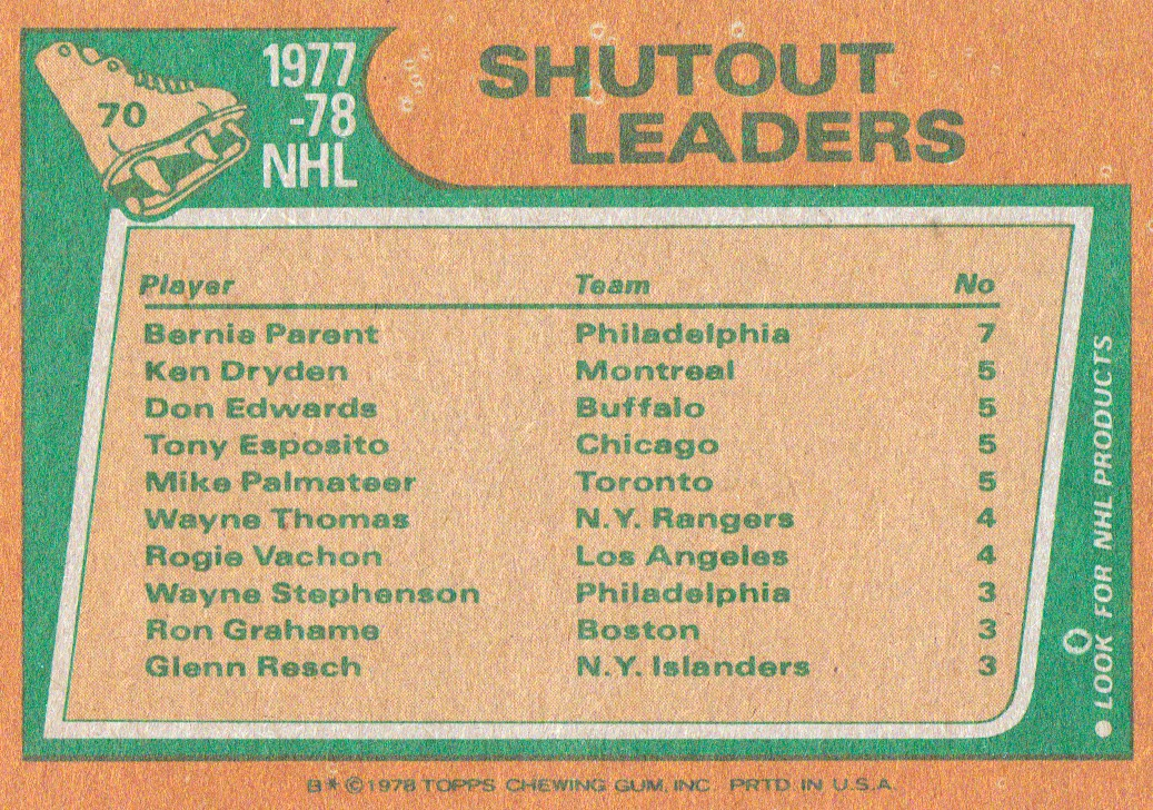 1978-79 Topps #70 Shutout Leaders/Bernie Parent/Ken Dryden/Don Edwards/Tony Esposito/Mike Palmateer back image