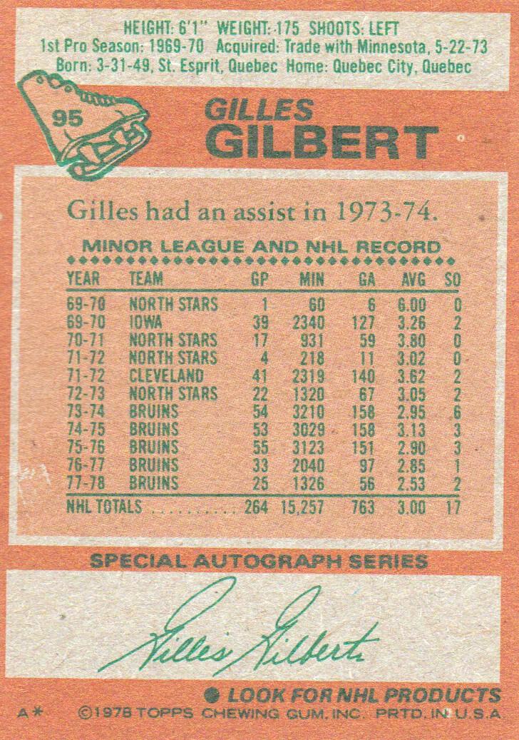 1978-79 Topps #95 Gilles Gilbert back image