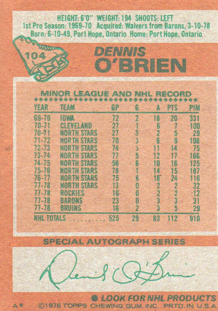 1978-79 Topps #104 Dennis O'Brien back image