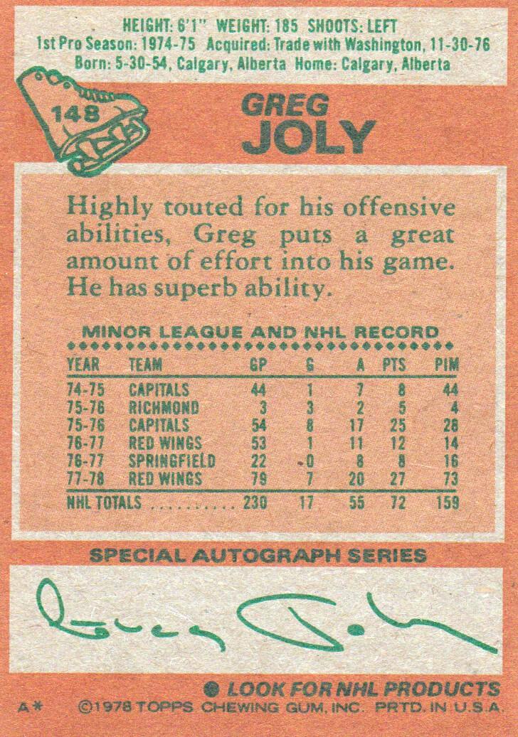 1978-79 Topps #148 Greg Joly back image