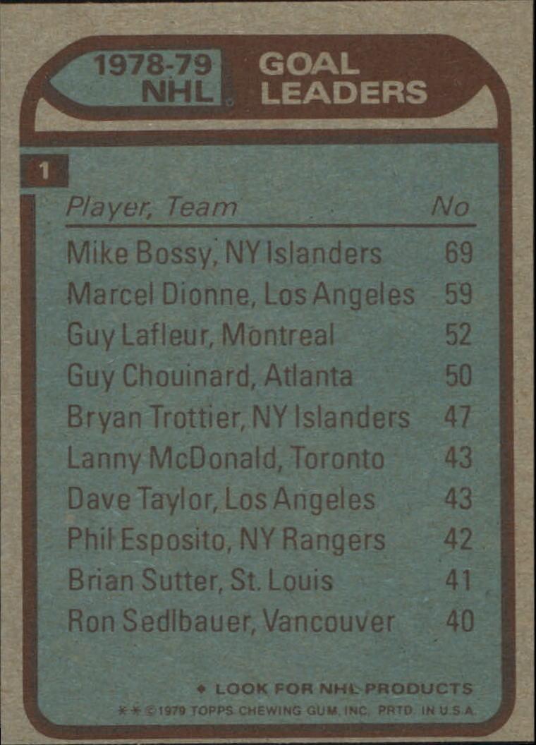1979-80 Topps #1 Goal Leaders/Mike Bossy/Marcel Dionne/Guy Lafleur back image